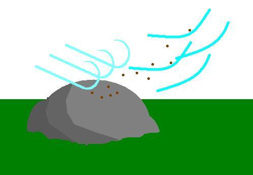 Tertiup Angin