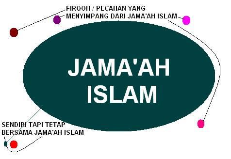 JAMA'AH ISLAM